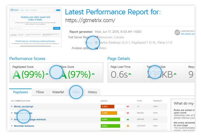 Mesurer la performance d'un site internet et de son hébergement web